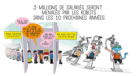 « Ce n'est pas 3 millions de postes qui vont être supprimés en France d'ici 2025 mais 11,763 millions. Démonstration par les chiffres… » | Futur Is Good | Scoop.it