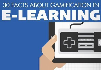 30 Facts About Gamification in eLearning - eLearning Industry | All about educational technology & games :) | Scoop.it