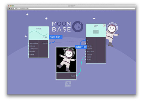 8 HTML5 Animation Tools | Graphic & Web Design Inspiration + Resources | Machinimania | Scoop.it