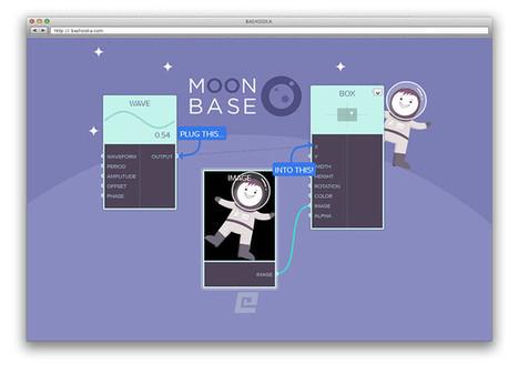 8 HTML5 Animation Tools | Graphic & Web Design Inspiration + Resources | web development | Scoop.it