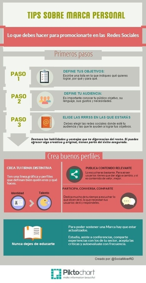 Infografía: Tips para que crear tu Marca Personal   Socialmedia   Scoop.it