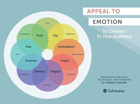 How To Write Awesome Blog Posts With The Science Of Appeal | VisualContent | Scoop.it