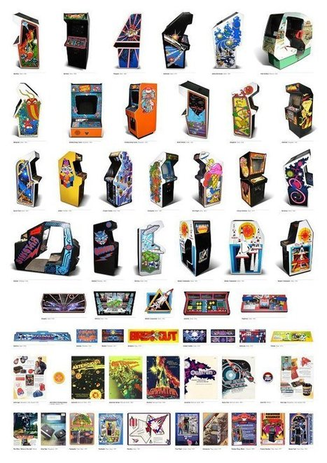 Vintage Arcade Mega Poster, Gotta Play Them All | All Geeks | Scoop.it