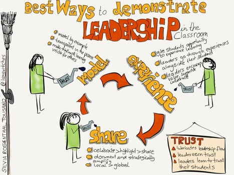What are the Best Ways a Teacher can Demonstrate Leadership in the Classroom? | Resources and ideas for the 21st Century Classroom | Scoop.it