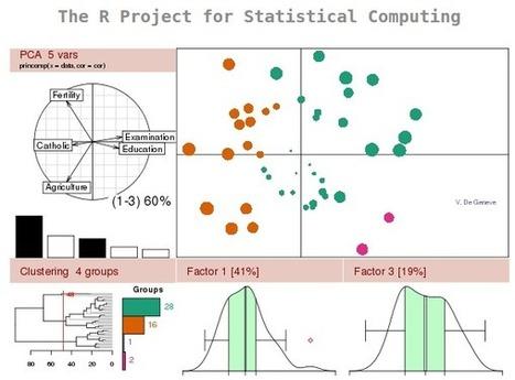 Introducción a la estadística moderna con R: curso gratuito online.- | Matemáticas.- | Scoop.it