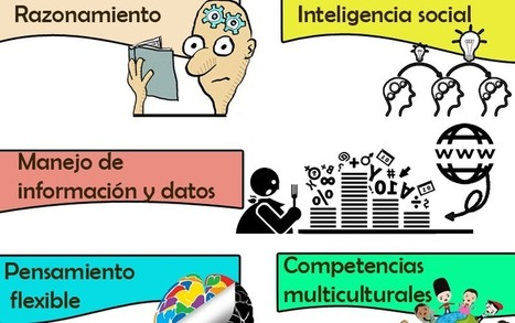 Tres blogs para encontrar apps educativas android | | Edu-Recursos 2.0 | Scoop.it