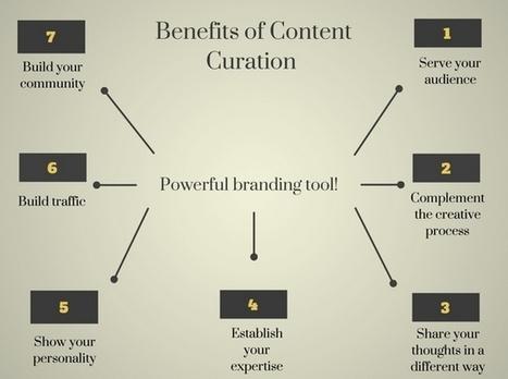 Content curation para la marca personal: Motivos, beneficios y método   Los Content Curators   APRENDIZAJE   Scoop.it
