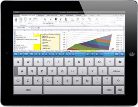 Bringing Microsoft Office to the iPad isn't easy -- CloudOn explains how it did it   Cloudon   Scoop.it