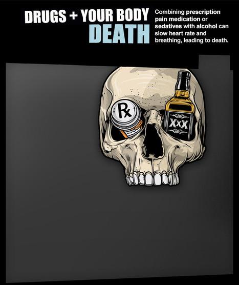 DRUGS + YOUR BODY :: Death | alcoholism | Scoop.it