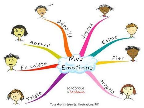 Pour les enfants (et les plus grands) : Les émotions en questions... et en Mind map ! | développement durable - périnatalité - éducation - partages | Scoop.it