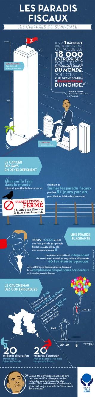 Arrêt sur images - Le traître et l'optimisateur | Econopoli | Scoop.it