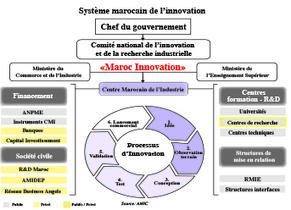 Un nouveau cadre pour réveiller l'innovation | recherche scientifique | Scoop.it