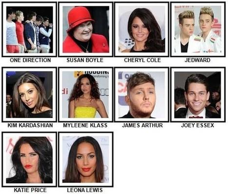 100 Pics Reality TV Stars Answers | 100 Pics Answers | 100 Pics Quiz Answers | Scoop.it