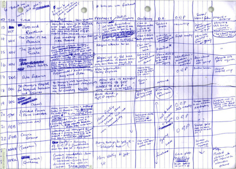 Famous Authors' Handwritten Outlines for Great Works of Literature ~ Flavorwire | Scriveners' Trappings | Scoop.it