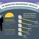 The Marketing Measurement Checklist [Infographic] - B2B Marketing | Nonprofit Communications in Canada | Scoop.it