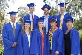 Post Graduate Degree