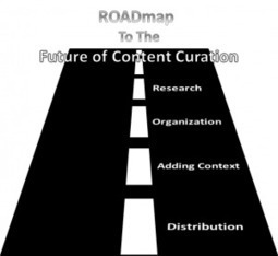 Why I'm So Confident In the Future Of Content Curation | Cogitation Supremacy | Scoop.it