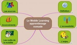 Le Mobile Learning un apprentissage nomade - Educavox | e-learning compilation | Scoop.it