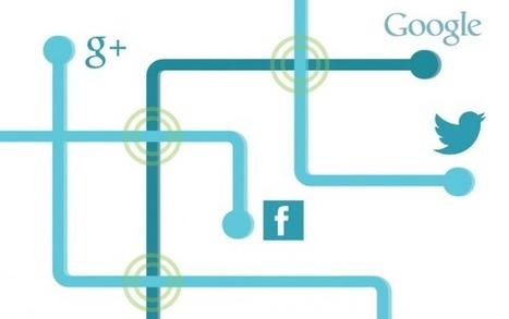 Quel est l'impact des réseaux sociaux sur le SEO ? | Référencement & e-marketing ! | Scoop.it