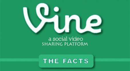 Why Brands Use Twitter's Vine For Video Marketing (Infographic) | Awesome ReScoops | Scoop.it