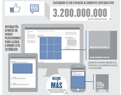 ¿Micro Empresario? Invierte en publicidad en Facebook. | Marketing | Scoop.it