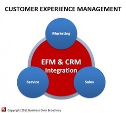 Customer Experience Management Defined | TCELab Blog | Roaming Industry News | Scoop.it