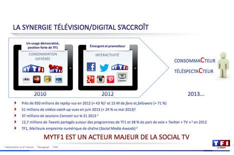 De Wat.tv à Twitter, les nouveaux enjeux de la vidéo sur internet pour TF1 | DocPresseESJ | Scoop.it