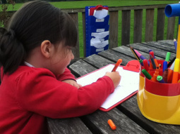 Reception Class 2012 Blog   Early Years Blogs   Scoop.it