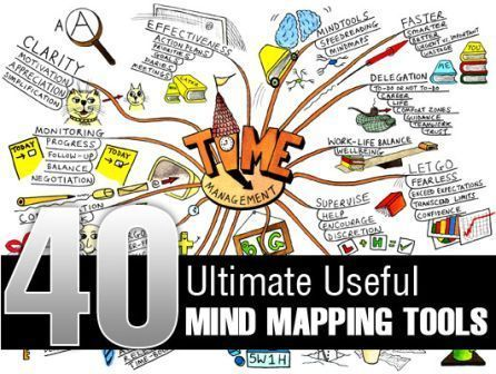 40 Ultimate Useful Mind Mapping Tools | Dzinepress | Interactive Teaching and Learning | Scoop.it