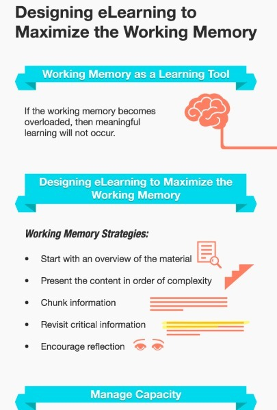 Designing eLearning to Maximize the Working Memory | learning21andbeyond | Scoop.it
