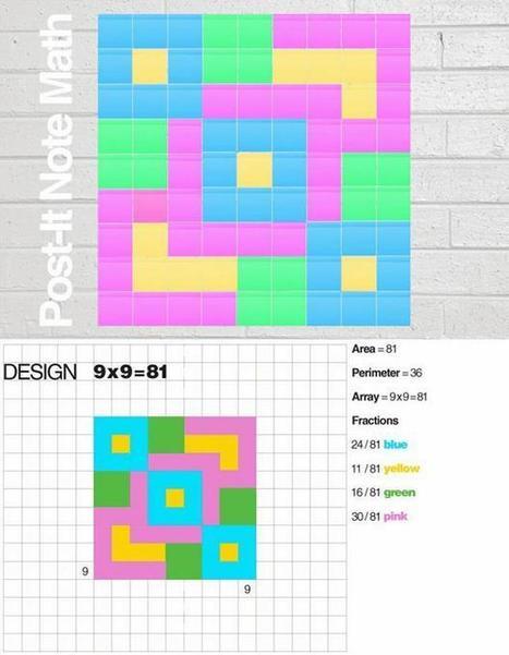 WeAreTeachers: 9 Creative Art Projects That Will Make Your Students Love Math | Math | Scoop.it