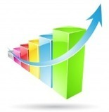 How Analytics can be Used to Drive SMB Growth | Trends | Scoop.it