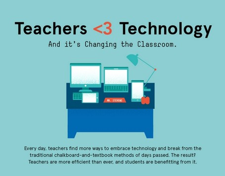 Teachers Love Technology - Online Universities.com | Learning Happens Everywhere! | Scoop.it