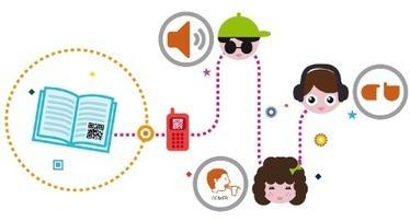 Proyecto SPQR: Sistema simplificado de acceso a la información con códigos QR | Educación Y TIC | Scoop.it