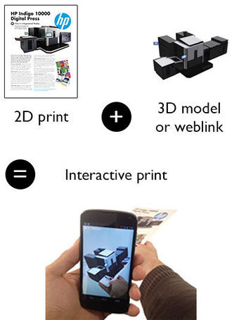 Augmented Reality for Interactive Print | 3D Pr...