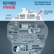 Behind Coca-Cola | Visual.ly | Erba Volant - Applied Plant Science | Scoop.it