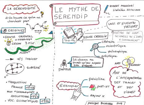 Heuristiquement: Transformer une note graphique en une présentation ou une vidéo explicative | Keep learning | Scoop.it
