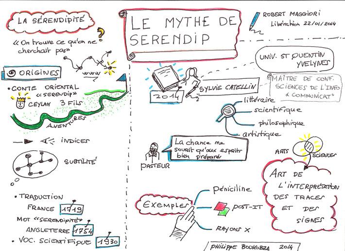 Heuristiquement: Transformer une note graphique en une présentation ou une vidéo explicative | TIC et TICE mais... en français | Scoop.it