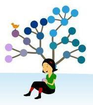 NetPublic » 5 tutoriels Pearltrees en vidéo | Tutos | Scoop.it