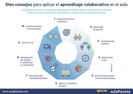 10 consejos de aprendizaje colaborativo en el aula #infografia  #educacion | Educacion, ecologia y TIC | Scoop.it
