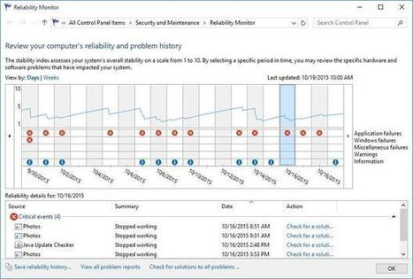 How to use Windows 10's Reliability Monitor to fix and fine-tune your PC | Free Tutorials in EN, FR, DE | Scoop.it
