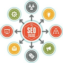 Revisiting the SEO Basics – It's Always Worth It! - Internet Marketing Reach | Inbound Marketing Update | Scoop.it