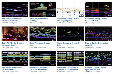 Music visualization : la chaine Youtube Musanim   [data visualization] In Data We Trust   Scoop.it