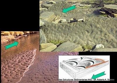 Atlas de estructuras sedimentarias | Sedimentología | Scoop.it