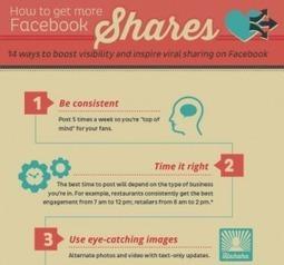 14 modi per incrementare il Viral Sharing su Facebook | Facebook Daily | Scoop.it
