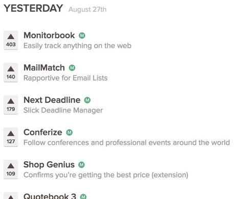 Monitorbook — From side project to profitable company, a journey into sales | kovács róbert számára érdekes bejegyzések | Scoop.it