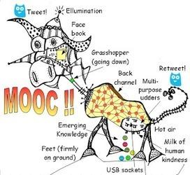 La red como estructura de aprendizaje: MOOC | Sara Mercader: Acerca de los MOOC | Scoop.it