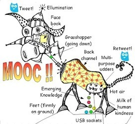CUED: Pensar la red como estructura de aprendizaje: MOOC