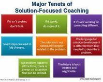 Solution Focused Brief Therapy/SFBT | All About Coaching | Scoop.it