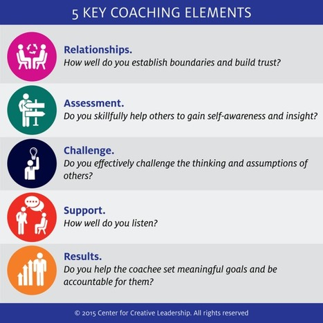 What it takes to coach your people | TechAutoCareers.com® | Scoop.it
